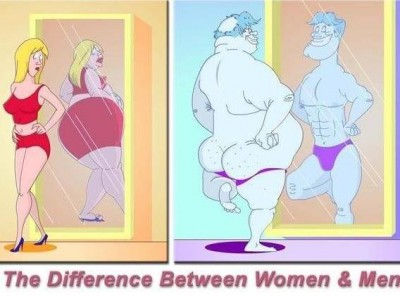 Men versus Women: In the mirror