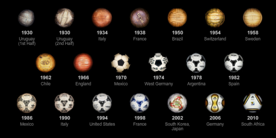 Evolution-of-world-cup-soccer ball