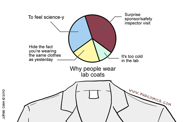 Why scientists wear lab coats