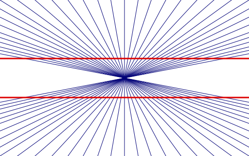 Hering parallel lines illusion