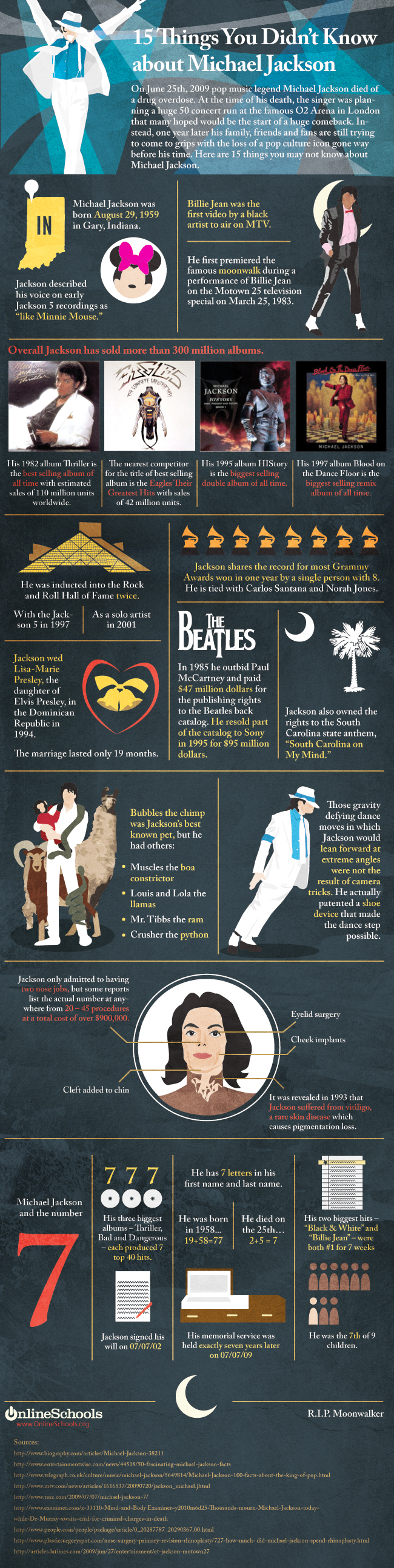 michael jackson trivia facts -the factoids infographic