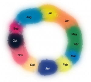 Synesthesia Calendar - Colours of the Months of the Year