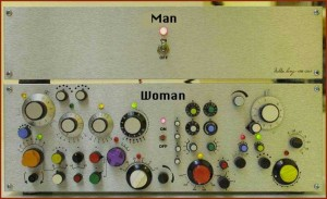 A gender based control panel