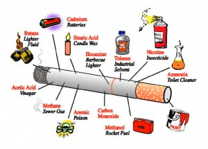 Cigarette Has a Ton of Chemicals Inside - Second Hand Smoke