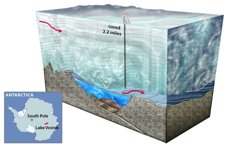 top ten list-List O' Ten Crazy Deep Underground Labs-Lake Vostok